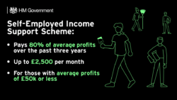 Coronavirus: Self-Employed Income Support Scheme (SEISS)